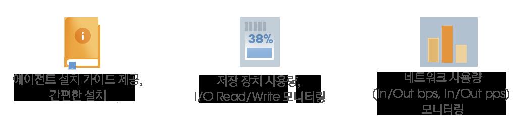 1.에이전트 설치 가이드 제공,간편한 설치 2.저장 장치 사용량, I/O Read/White 모니터링 3.네트워크 사용량(In/Out bps, In/Out pps) 모니터링