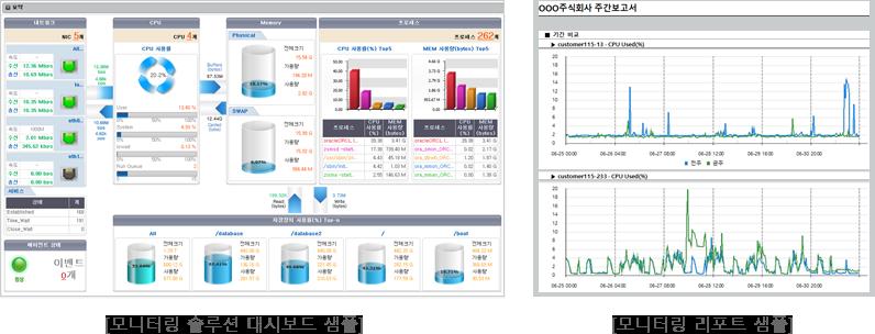 모니터링 솔루션 대시보드 샘플 및 모니터링 리포트 샘플
